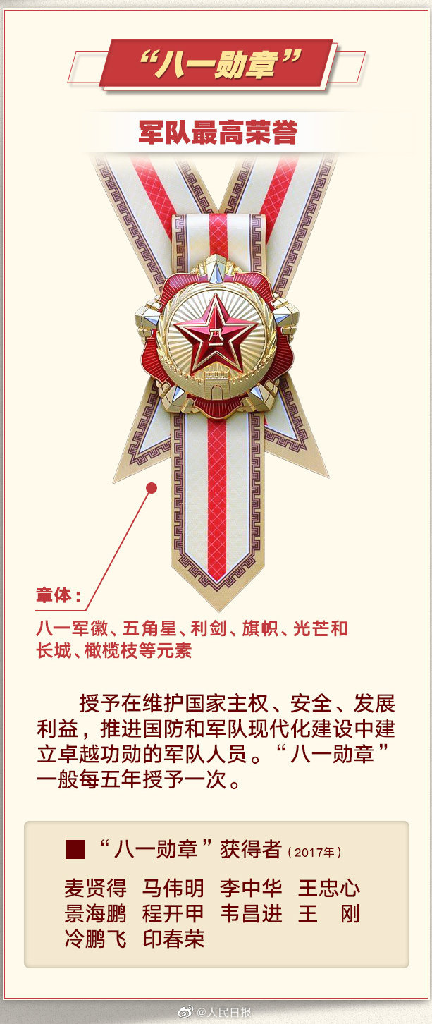 这些闪亮的勋章奖章